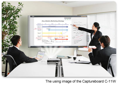 advantages u0026 uses of copyboards - Electronic Whiteboard